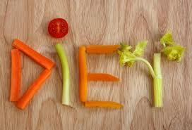 shakeology diet