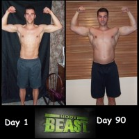 Body Beast results